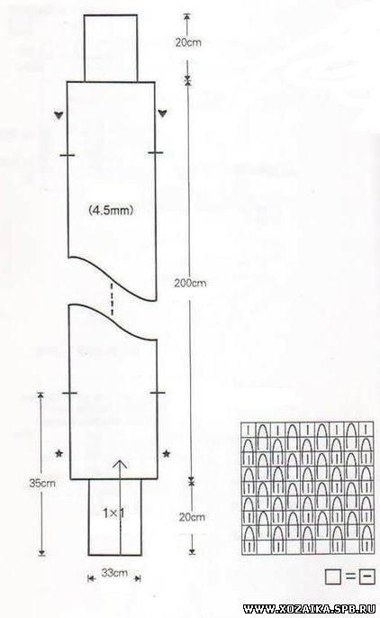 Вязка - резинка - английская или пышная, а концы - рукава простой...