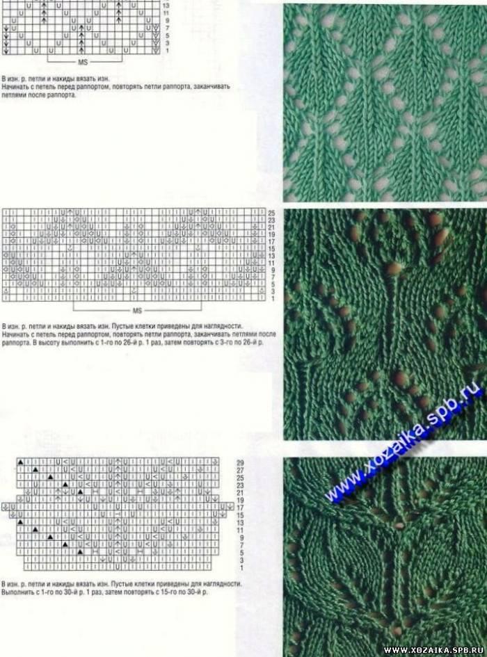 Спицы вязание узоры листья для вязания спицами с описанием и схемами