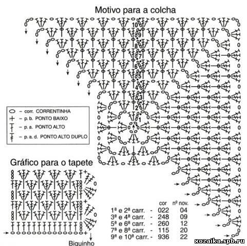 Плед из квадратов, связанных от угла.  Схема вязания ЗДЕСЬ.